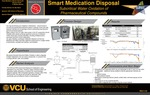 Smart Medication Disposal: Subcritical Water Oxidation of Pharmaceutical Compounds