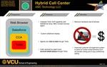 Hybrid Call Center: AMC Technology LLC