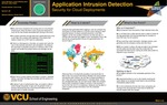 Application Intrusion Detection: Security for Cloud Deployments