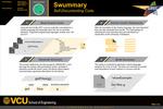 Swummary: Self-Documenting Code