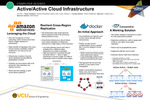 Active/Active Cloud Infrastructure by Charles Bradshaw, Edwin Lobo, and Curtis Jackson
