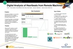 Digital Analysis of Heartbeats from Remote Machines