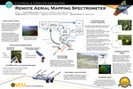 Remote Aerial Mapping Spectrometer