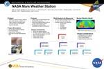 NASA Mars Weather Station