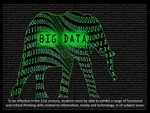 Big Data Visualities