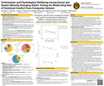 Victimization and Psychological Wellbeing among Sexual and Gender Minority Emerging Adults: Testing the Moderating Role of Emotional Comfort from Companion Animals