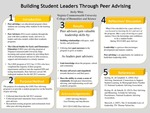 Building Student Leaders Through Peer Advising