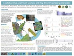 A collaborative analysis of land use and frog diversity across spatial scales