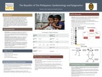 The Republic of The Philippines: Epidemiology and Epigenetics