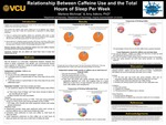 Relationship Between Caffeine Use and the Total Hours of Sleep Per Week