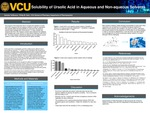 Solubility of Ursolic Acid in Aqueous and Non-aqueous Solvents