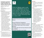 Psychometric Assessment of the Spanish SCORE-15 for Families of Individuals with Parkinson's Disease in Mexico